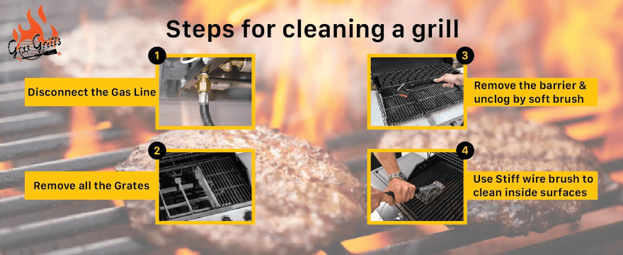 How to clean a grill image